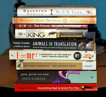 aka books 2008