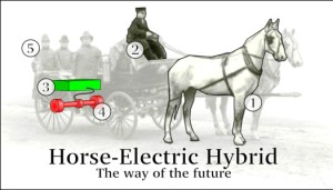 horse-electric-hybrid_small
