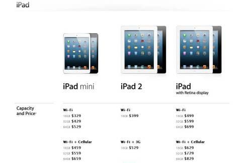 iPad Specs